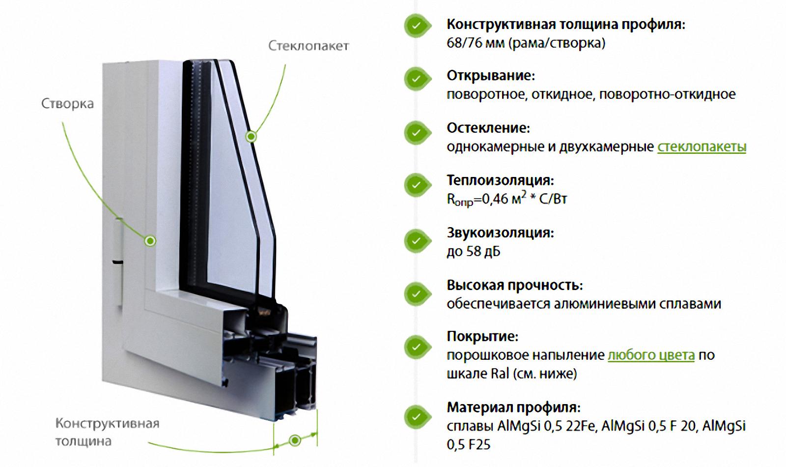 Двери и окна из алюминиевого профилЯ в брЯнске alumiks32.ru.